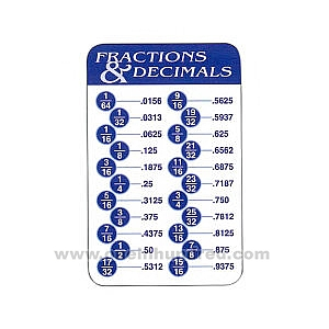 ... non-commercial use only] / Fractions to Decimals Conversion Help Page